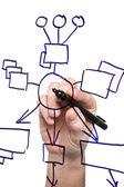 Hand draws a block diagram — Stock Photo