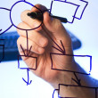 Hand draws  block diagram — Stock Photo