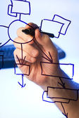 Hand draws block diagram — 图库照片