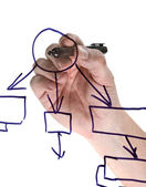 Hand draws a block diagram — Stock Photo