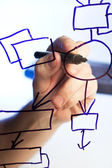 Hand draws block diagram on transparen — Stock Photo