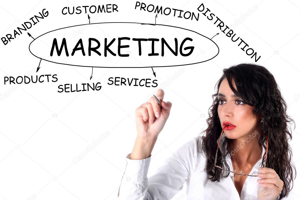 Businesswoman drawing plan of Marketing — Stock Photo #2826161