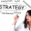 Businesswoman drawing plan of strategy — Stok fotoğraf