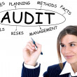 Businesswoman drawing plan of Audit — Stockfoto