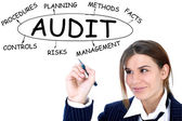 Businesswoman drawing plan of Audit — Stock Photo