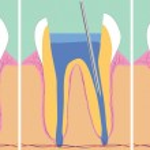 Постер, плакат: Dentistry