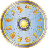Wheel and zodiac signs — Stock Vector