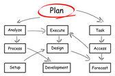 Vývojový diagram — Stock fotografie