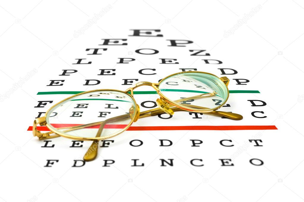 Glasses on eyesight test chart isolated on white background — Stock Photo #5109868