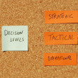 Decision levels on a organization concept — Stock Photo
