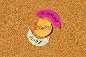 Business cycle with technology and — Stock Photo