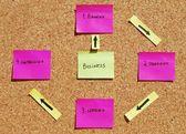 Management vectors (business definiton) — Fotografia Stock
