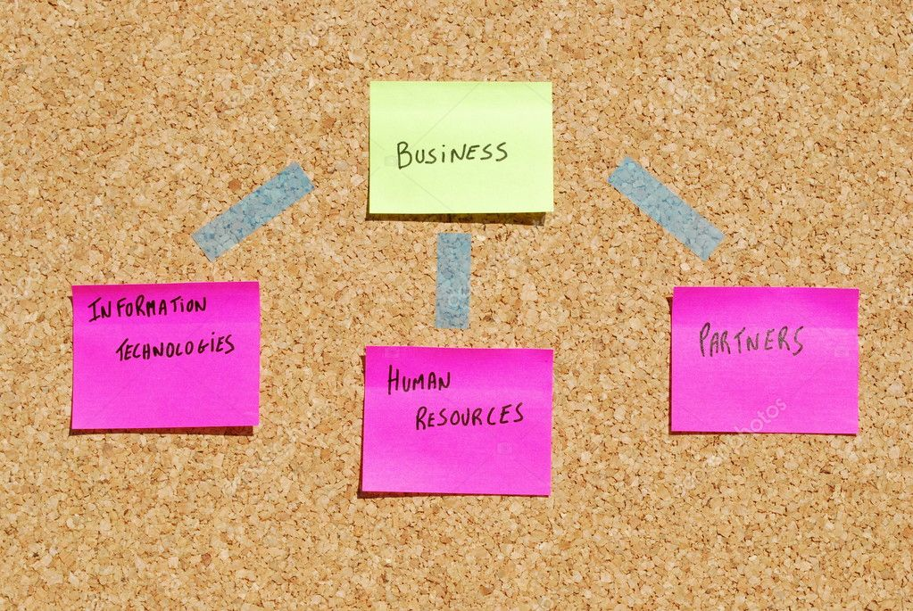 Concept of a business organization on a cork board with post it notes — Stock Photo #3910559