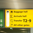 Royalty-Free Stock Photo: Yellow information board at international airport