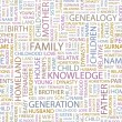 Royalty-Free Stock Vector Image: FAMILY. Word collage on white background. Vector illustration.