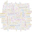 LOGISTICS. Seamless vector pattern with word cloud. - Stock Vector