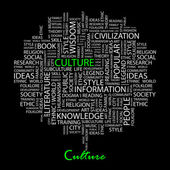 CULTURE. Word collage on black background. — Stock Vector