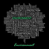 ENVIRONMENT. Seamless vector pattern with word cloud. — Stock Vector