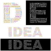 Idée. collage de mot. — Vecteur