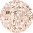 BRAND. Word collage - Stock Vector