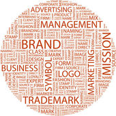 BRAND. Word collage — Stock Vector