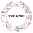 THEATRE. Word collage on white background — Stock Vector