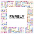 Family. Word collage on white background — Stock vektor