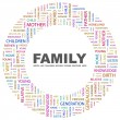 Family. Word collage on white background — Stock Vector