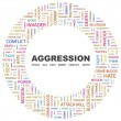 AGGRESSION. Word collage on white background — Stock Vector #3506815