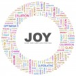 JOY. Word collage on white background — Stock vektor