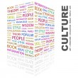 CULTURE. Word collage on white background - Stock Vector