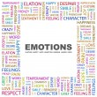 EMOTIONS. Word collage on white background - Stock Vector