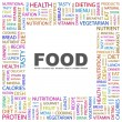 FOOD. Word collage on white background — Stock Vector
