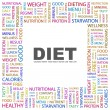 DIET. Word collage on white background — Stock Vector