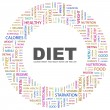 DIET. Word collage on white background — Stock vektor