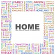 HOME. Word collage on white background — Imagens vectoriais em stock
