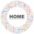 HOME. Word collage on white background - Imagens vectoriais em stock