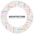 Royalty-Free Stock Vector Image: ARCHITECTURE. Word collage on white background