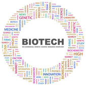 BIOTECH. Word collage on white background — Stock Vector