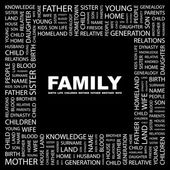 Familie. wort-collage — Stockvektor