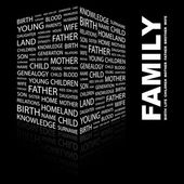 Family. Word collage — Stock Vector