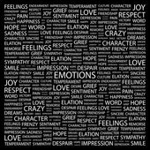 EMOTIONS. Word collage on black background — Stock Vector