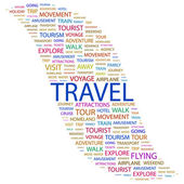 TRAVEL. Word collage on white background — Stock Vector