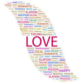 LOVE. Word collage on white background — Stock Vector