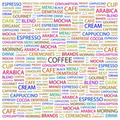 COFFEE. Word collage on white background — Stock Vector
