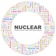 NUCLEAR. Word collage on white background - Stock Vector