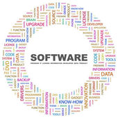 SOFTWARE. Word collage on white background — Stock Vector