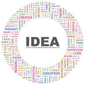 IDEA. Word collage on white — Stock Vector