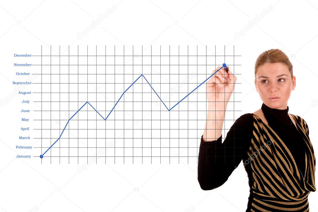 Businesswoman drawing a graph over white. — Stock Photo #3873130