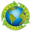Clean environment - conceptual recycling - Photo